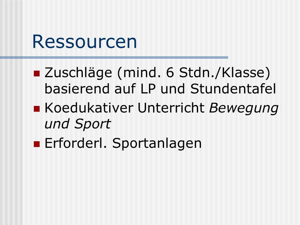 Ressourcen Zuschläge (mind. 6 Stdn./Klasse) basierend auf LP und Stundentafel Koedukativer Unterricht Bewegung und Sport Erforderl. Sportanlagen