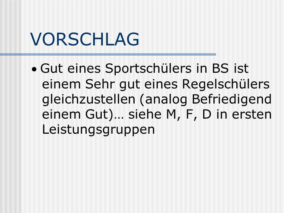 PERSPEKTIVEN Teilweise gemeinsamer Schüleraustausch (Satteins mit Seekirchen, Hohenems mit Sportgymnasium Jena) Kooperationen mit Sportgymnasium Dornbirn