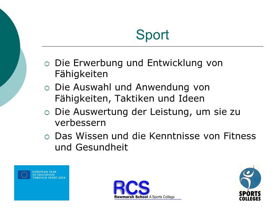 Sport Die Erwerbung und Entwicklung von Fähigkeiten Die Auswahl und Anwendung von Fähigkeiten, Taktiken und Ideen Die Auswertung der Leistung, um sie