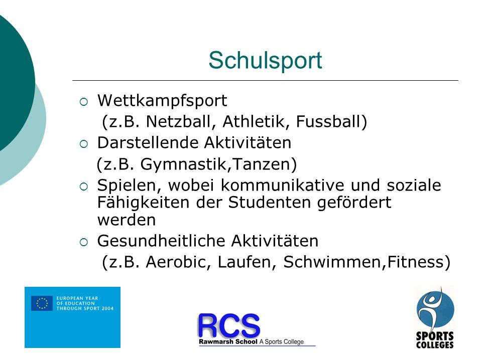 Schulsport Wettkampfsport (z.B. Netzball, Athletik, Fussball) Darstellende Aktivitäten (z.B. Gymnastik,Tanzen) Spielen, wobei kommunikative und sozial