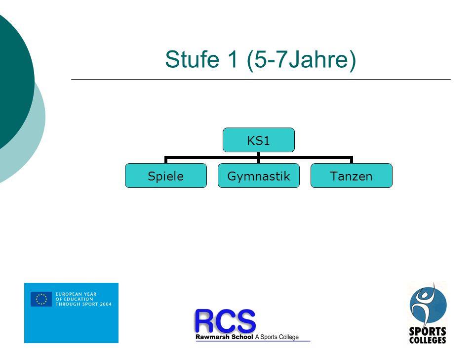 Stufe 1 (5-7Jahre) KS1 SpieleGymnastikTanzen