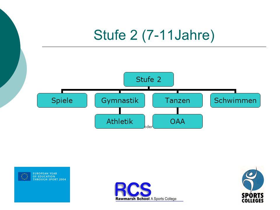 Stufe 2 (7-11Jahre) Stufe 2 SpieleGymnastik Athletik Tanzen OAA Schwimmen oder