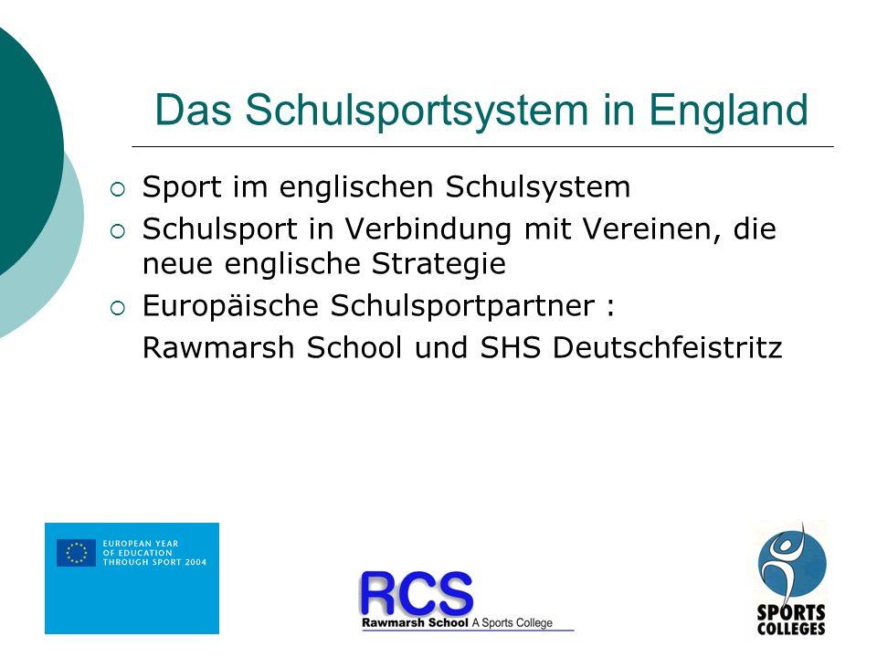 Das Schulsportsystem in England Sport im englischen Schulsystem Schulsport in Verbindung mit Vereinen, die neue englische Strategie Europäische Schuls