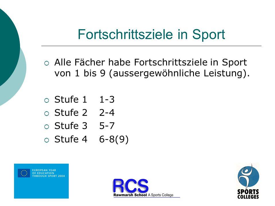 Fortschrittsziele in Sport Alle Fächer habe Fortschrittsziele in Sport von 1 bis 9 (aussergewöhnliche Leistung). Stufe 1 1-3 Stufe 2 2-4 Stufe 3 5-7 S
