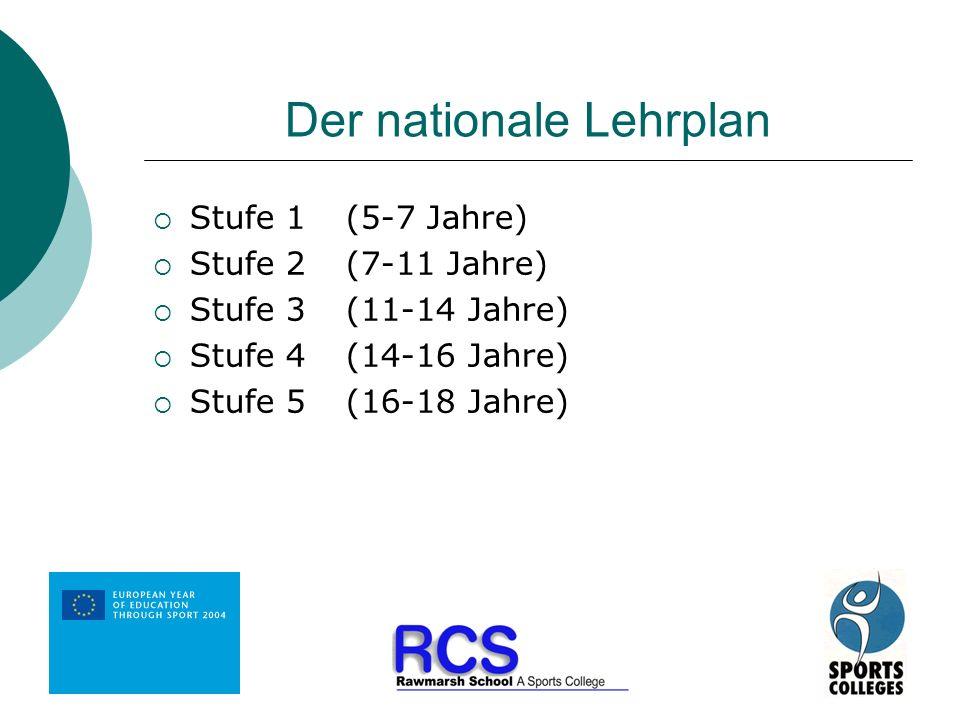 Der nationale Lehrplan Stufe 1 (5-7 Jahre) Stufe 2(7-11 Jahre) Stufe 3 (11-14 Jahre) Stufe 4 (14-16 Jahre) Stufe 5 (16-18 Jahre)