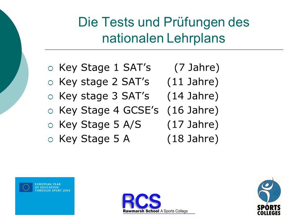 Die Tests und Prüfungen des nationalen Lehrplans Key Stage 1 SATs (7 Jahre) Key stage 2 SATs (11 Jahre) Key stage 3 SATs (14 Jahre) Key Stage 4 GCSEs