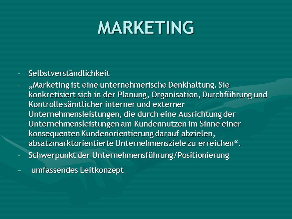 -Selbstverständlichkeit -Marketing ist eine unternehmerische Denkhaltung. Sie konkretisiert sich in der Planung, Organisation, Durchführung und Kontro