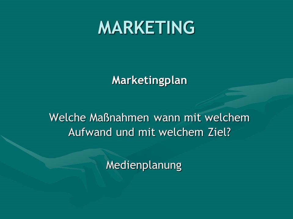 MARKETING Marketingplan Welche Maßnahmen wann mit welchem Aufwand und mit welchem Ziel? Medienplanung