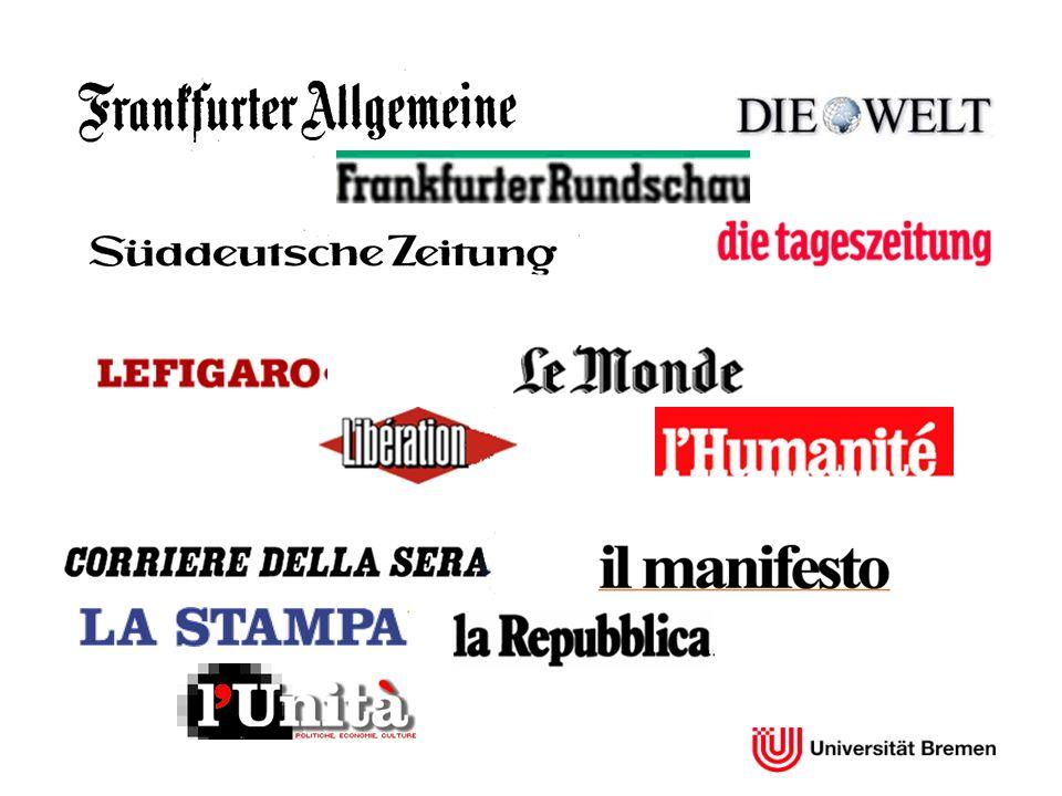 unabhängig* souverän* separatist* sezession* Süddeutsche Zeitung 28%62% Frankfurter Allgemeine Zeitung 30%53% Die Welt45%32% Frankfurter Rundschau 70%12%