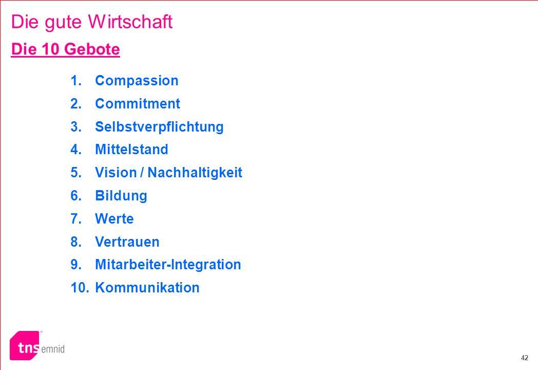 42 1.Compassion 2.Commitment 3.Selbstverpflichtung 4.Mittelstand 5.Vision / Nachhaltigkeit 6.Bildung 7.Werte 8.Vertrauen 9.Mitarbeiter-Integration 10.