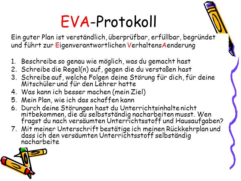 EVA-Protokoll Ein guter Plan ist verständlich, überprüfbar, erfüllbar, begründet und führt zur Eigenverantwortlichen VerhaltensAenderung 1.Beschreibe