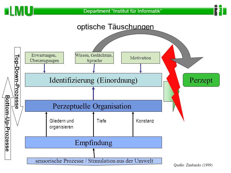 Department Institut für Informatik optische Täuschungen Erwartungen, Überzeugungen Motivation Identifizierung (Einordnung)Perzept Perzeptuelle Organis