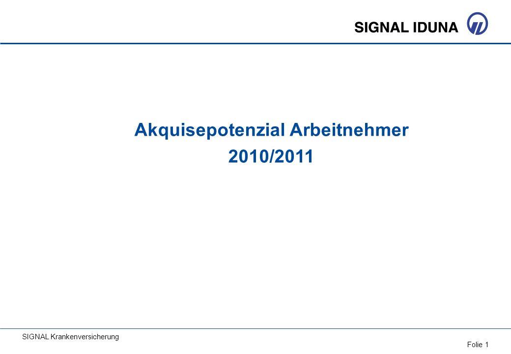 SIGNAL Krankenversicherung Folie 1 Akquisepotenzial Arbeitnehmer 2010/2011