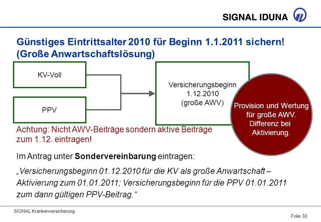 SIGNAL Krankenversicherung Folie 33 Günstiges Eintrittsalter 2010 für Beginn 1.1.2011 sichern! (Große Anwartschaftslösung) PPV KV-Voll Versicherungsbe