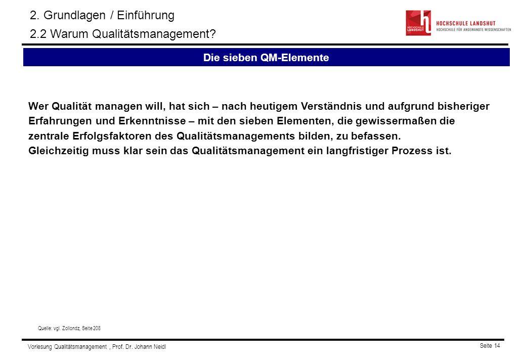 Vorlesung Qualitätsmanagement, Prof. Dr. Johann Neidl Seite 14 Gliederung Die sieben QM-Elemente Quelle: vgl. Zollondz, Seite 208 2. Grundlagen / Einf