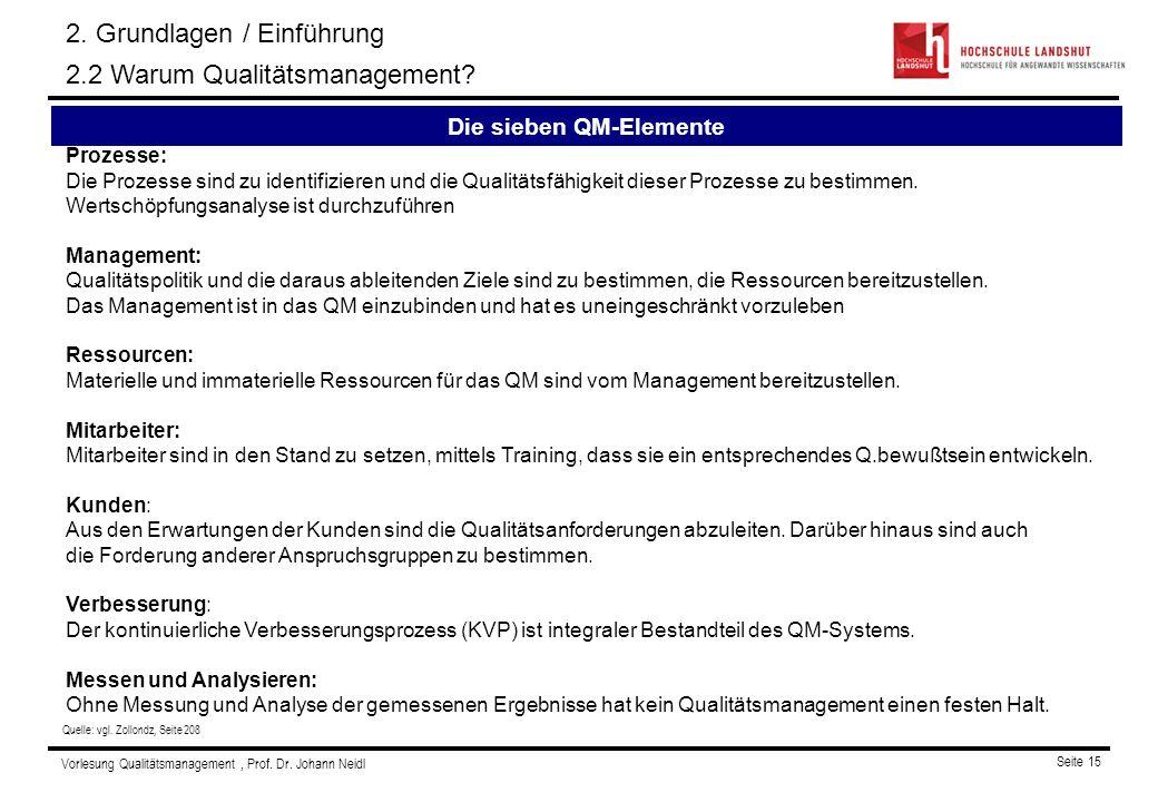 Vorlesung Qualitätsmanagement, Prof. Dr. Johann Neidl Seite 15 Gliederung Die sieben QM-Elemente Quelle: vgl. Zollondz, Seite 208 2. Grundlagen / Einf