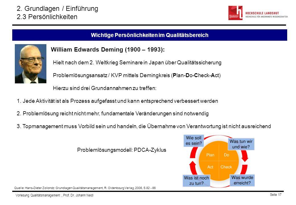 Vorlesung Qualitätsmanagement, Prof. Dr. Johann Neidl Seite 17 William Edwards Deming (1900 – 1993): Hielt nach dem 2. Weltkrieg Seminare in Japan übe