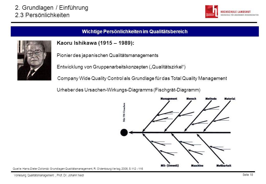 Vorlesung Qualitätsmanagement, Prof. Dr. Johann Neidl Seite 18 Wichtige Persönlichkeiten im Qualitätsbereich 2. Grundlagen / Einführung 2.3 Persönlich