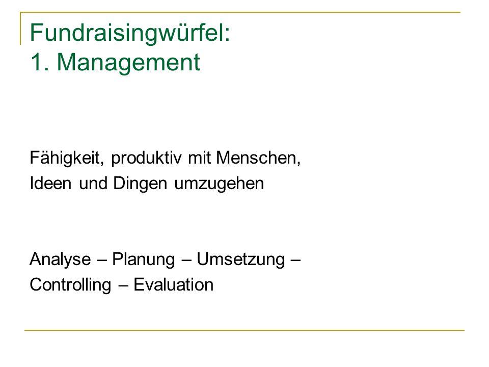 Fundraisingwürfel: 1. Management Fähigkeit, produktiv mit Menschen, Ideen und Dingen umzugehen Analyse – Planung – Umsetzung – Controlling – Evaluatio