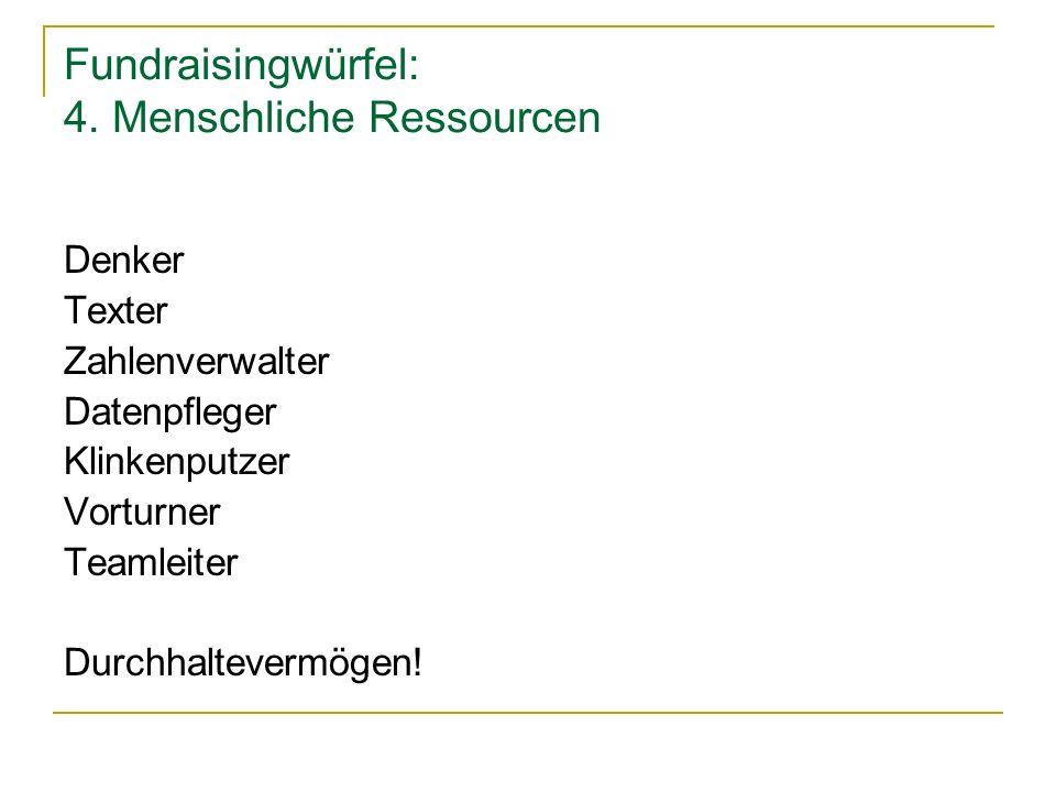 Fundraisingwürfel: 4. Menschliche Ressourcen Denker Texter Zahlenverwalter Datenpfleger Klinkenputzer Vorturner Teamleiter Durchhaltevermögen!