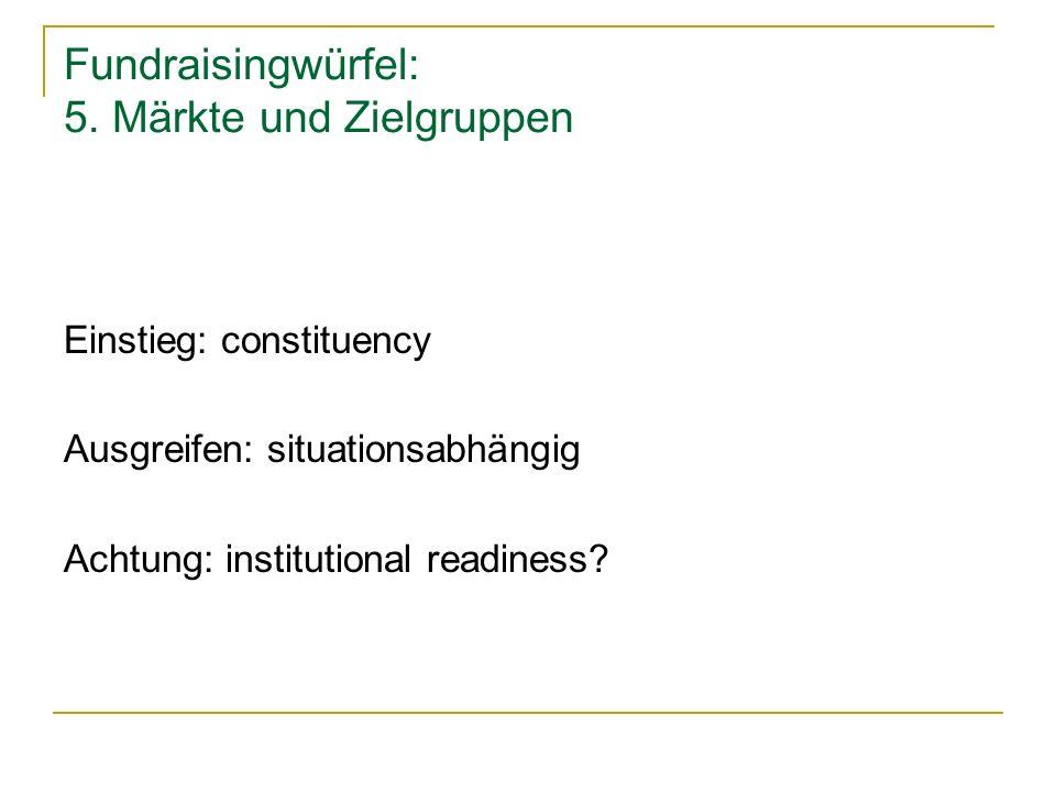 Fundraisingwürfel: 5. Märkte und Zielgruppen Einstieg: constituency Ausgreifen: situationsabhängig Achtung: institutional readiness?