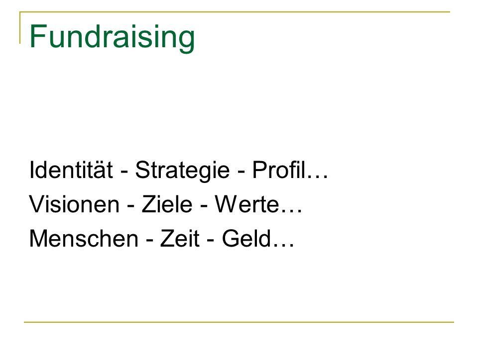 Fundraising Identität - Strategie - Profil… Visionen - Ziele - Werte… Menschen - Zeit - Geld…