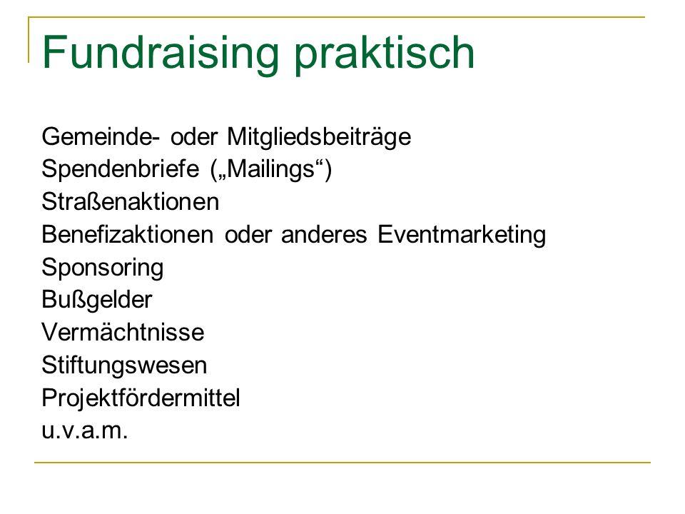 Fundraising praktisch Gemeinde- oder Mitgliedsbeiträge Spendenbriefe (Mailings) Straßenaktionen Benefizaktionen oder anderes Eventmarketing Sponsoring