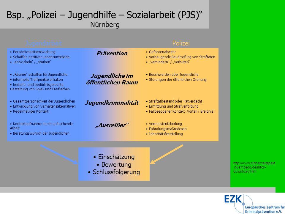 Bsp. Polizei – Jugendhilfe – Sozialarbeit (PJS) Nürnberg JugendarbeitPolizei Gesetzliche Aufträge Förderung der individuellen und sozialen Entwicklung