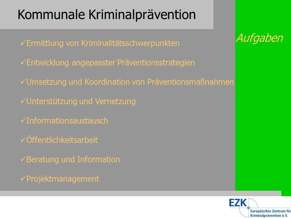 Kommunale Kriminalprävention Reduzierung von Kriminalität Erhöhung des Sicherheitsgefühls in der Bevölkerung Förderung eines rationaleren Umgangs mit Kriminalität Ziele Bahnhof Wittlaer KPR Düsseldorf
