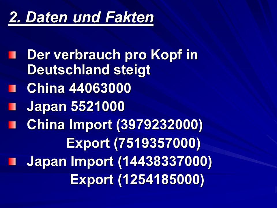 2. Daten und Fakten Der verbrauch pro Kopf in Deutschland steigt China 44063000 Japan 5521000 China Import (3979232000) Export (7519357000) Export (75