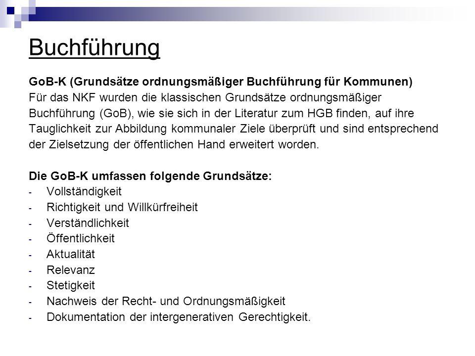 Buchführung GoB-K (Grundsätze ordnungsmäßiger Buchführung für Kommunen) Für das NKF wurden die klassischen Grundsätze ordnungsmäßiger Buchführung (GoB