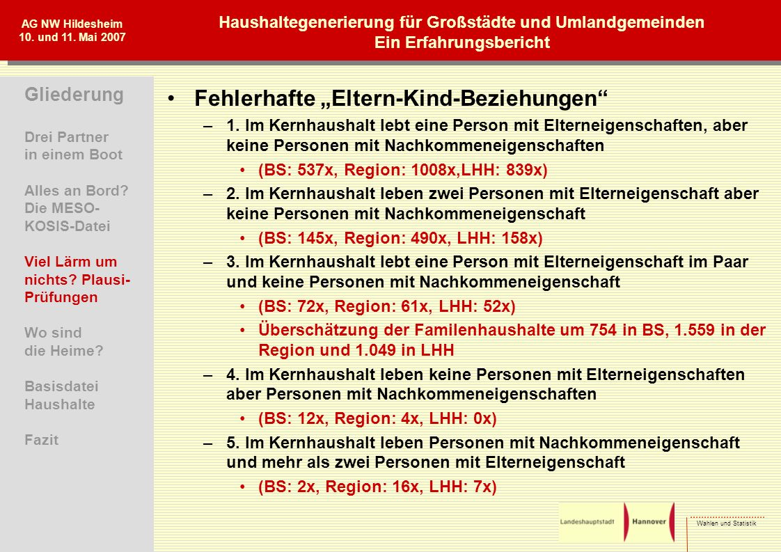Wahlen und Statistik AG NW Hildesheim 10. und 11.