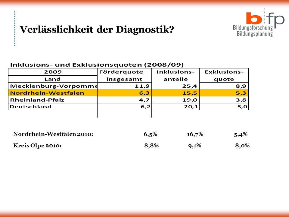Verlässlichkeit der Diagnostik? Nordrhein-Westfalen 2010: 6,5% 16,7% 5,4% Kreis Olpe 2010: 8,8% 9,1% 8,0%