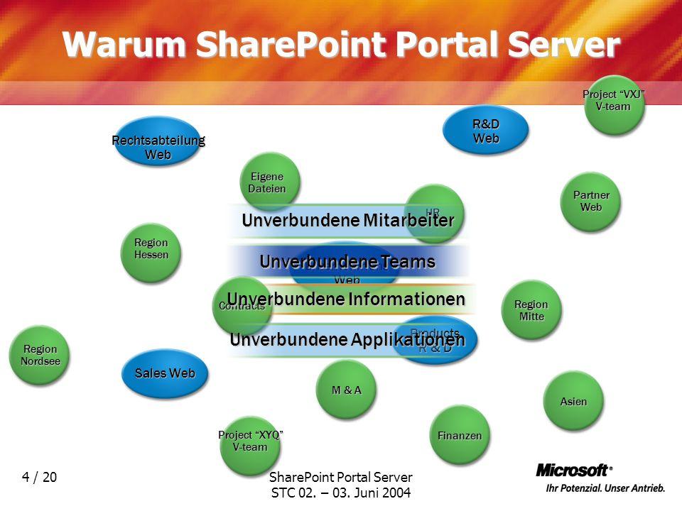 SharePoint Portal Server STC 02. – 03. Juni 2004 4 / 20 Unternehmens Web Sales Web Rechtsabteilung Web R&D Web Products R & D PartnerWeb Asien Finanze