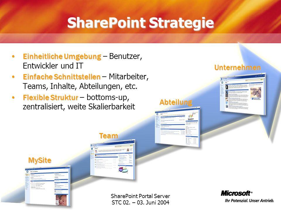 SharePoint Portal Server STC 02. – 03. Juni 2004 SharePoint Strategie Einheitliche UmgebungEinheitliche Umgebung – Benutzer, Entwickler und IT Einfach