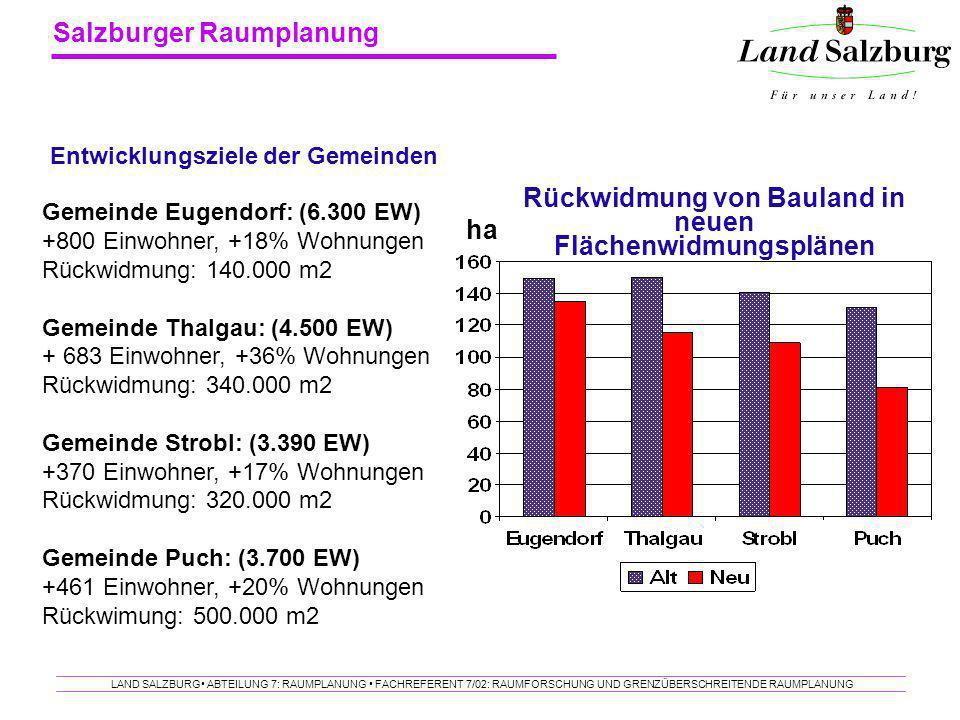 Salzburger Raumplanung LAND SALZBURG ABTEILUNG 7: RAUMPLANUNG FACHREFERENT 7/02: RAUMFORSCHUNG UND GRENZÜBERSCHREITENDE RAUMPLANUNG ha Rückwidmung von