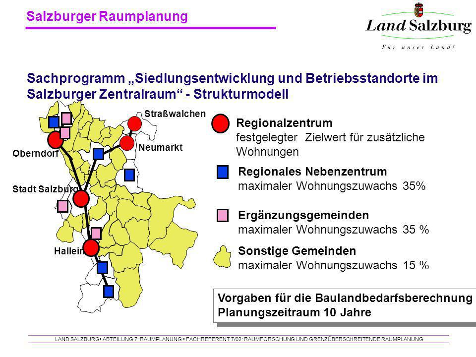 Salzburger Raumplanung LAND SALZBURG ABTEILUNG 7: RAUMPLANUNG FACHREFERENT 7/02: RAUMFORSCHUNG UND GRENZÜBERSCHREITENDE RAUMPLANUNG Regionalzentrum fe