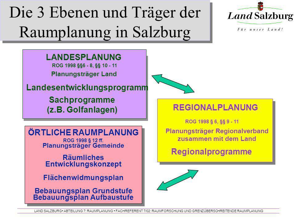 Salzburger Raumplanung LAND SALZBURG ABTEILUNG 7: RAUMPLANUNG FACHREFERENT 7/02: RAUMFORSCHUNG UND GRENZÜBERSCHREITENDE RAUMPLANUNG Die 3 Ebenen und T