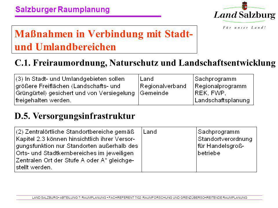 Salzburger Raumplanung LAND SALZBURG ABTEILUNG 7: RAUMPLANUNG FACHREFERENT 7/02: RAUMFORSCHUNG UND GRENZÜBERSCHREITENDE RAUMPLANUNG Maßnahmen in Verbi