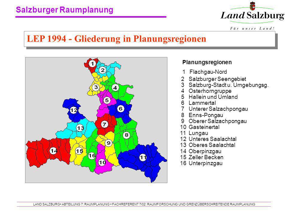 Salzburger Raumplanung LAND SALZBURG ABTEILUNG 7: RAUMPLANUNG FACHREFERENT 7/02: RAUMFORSCHUNG UND GRENZÜBERSCHREITENDE RAUMPLANUNG LEP 1994 - Glieder