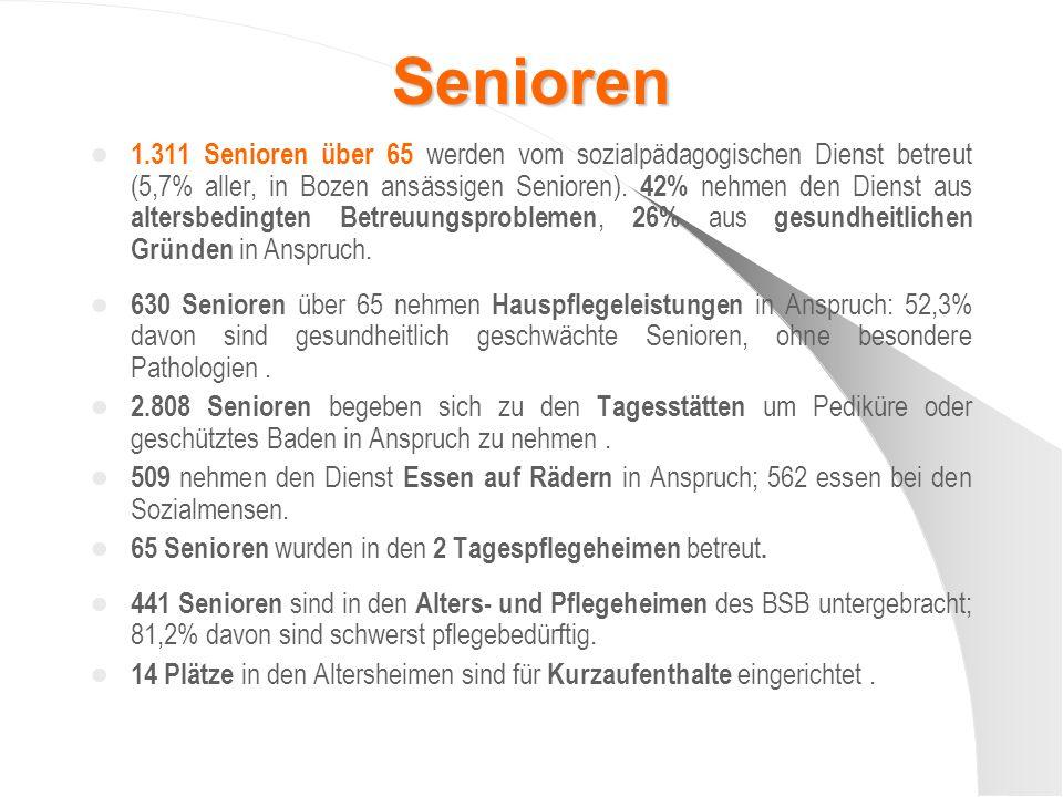 Senioren 1.311 Senioren über 65 werden vom sozialpädagogischen Dienst betreut (5,7% aller, in Bozen ansässigen Senioren).
