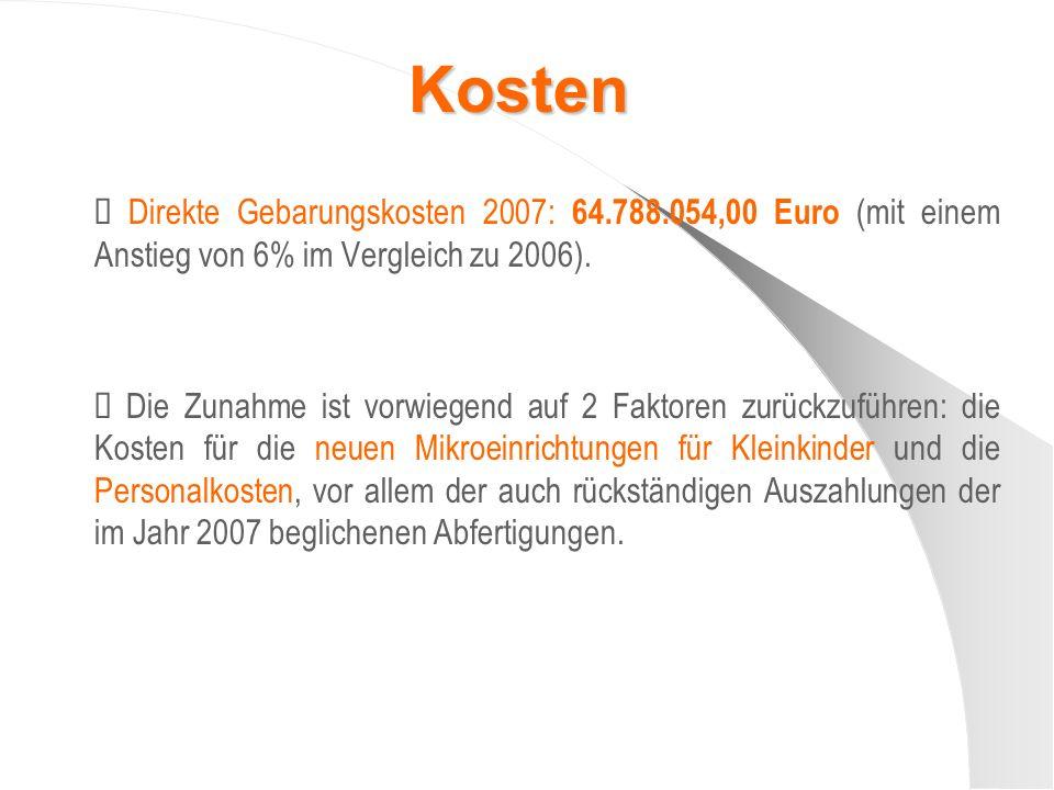 Kosten Direkte Gebarungskosten 2007: 64.788.054,00 Euro (mit einem Anstieg von 6% im Vergleich zu 2006). Die Zunahme ist vorwiegend auf 2 Faktoren zur
