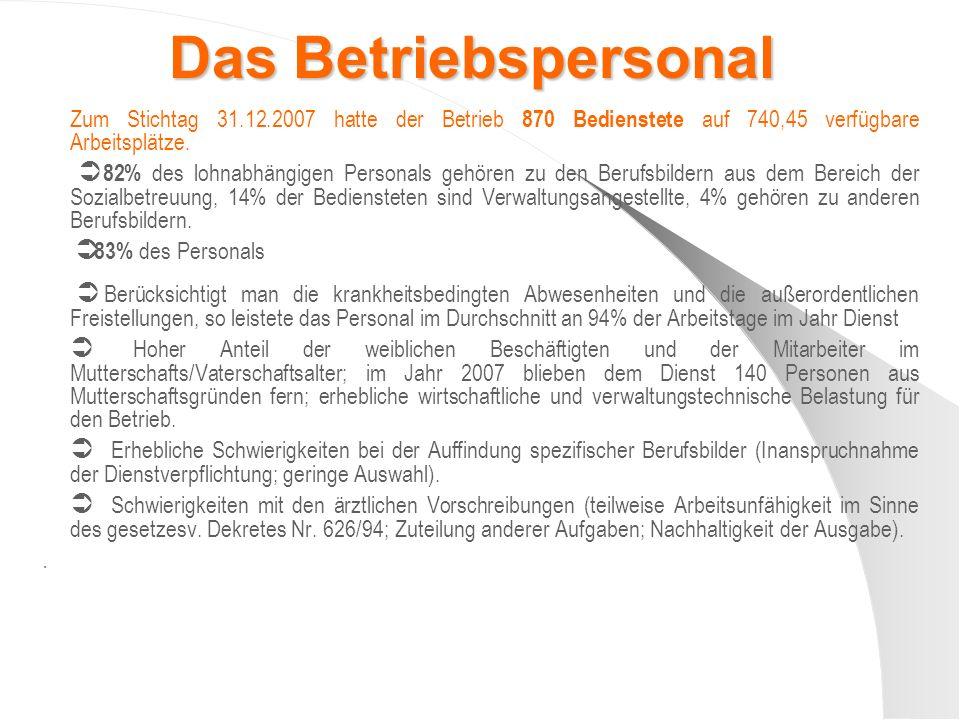 Das Betriebspersonal Zum Stichtag 31.12.2007 hatte der Betrieb 870 Bedienstete auf 740,45 verfügbare Arbeitsplätze. 82% des lohnabhängigen Personals g