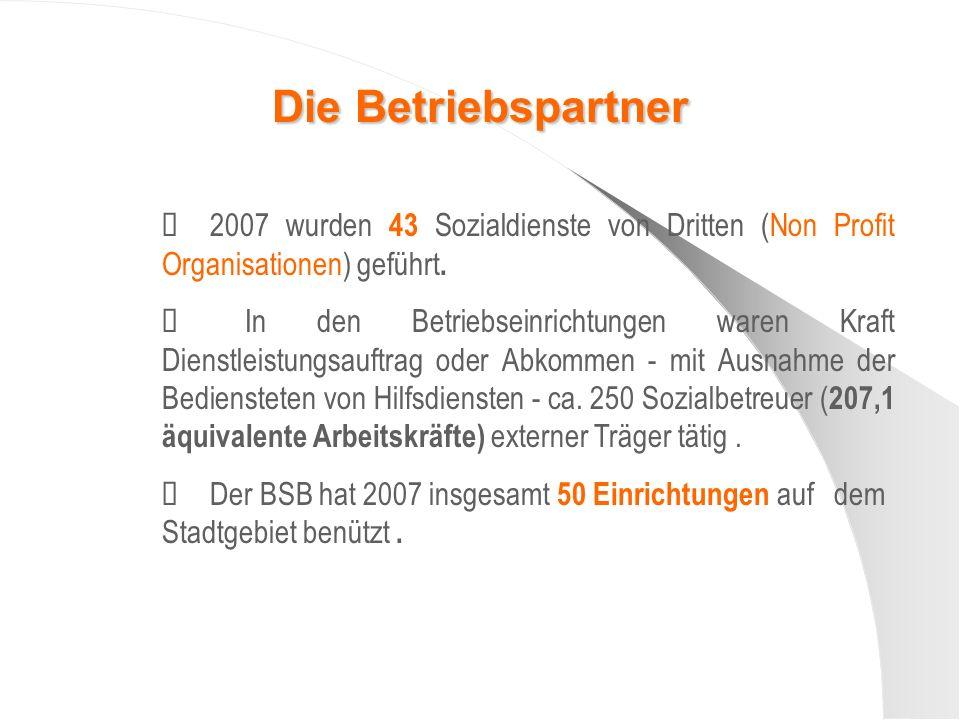 Die Betriebspartner 2007 wurden 43 Sozialdienste von Dritten (Non Profit Organisationen) geführt. In den Betriebseinrichtungen waren Kraft Dienstleist