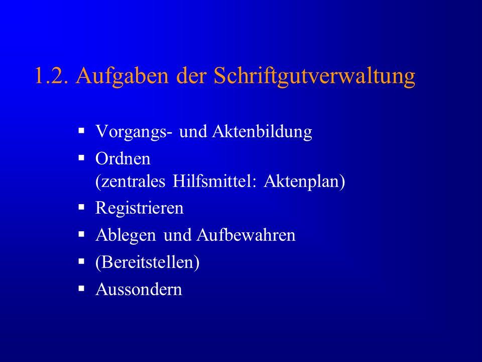 1.2. Aufgaben der Schriftgutverwaltung Vorgangs- und Aktenbildung Ordnen (zentrales Hilfsmittel: Aktenplan) Registrieren Ablegen und Aufbewahren (Bere