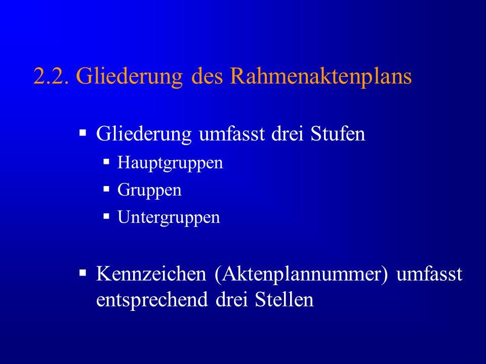 2.2. Gliederung des Rahmenaktenplans Gliederung umfasst drei Stufen Hauptgruppen Gruppen Untergruppen Kennzeichen (Aktenplannummer) umfasst entspreche