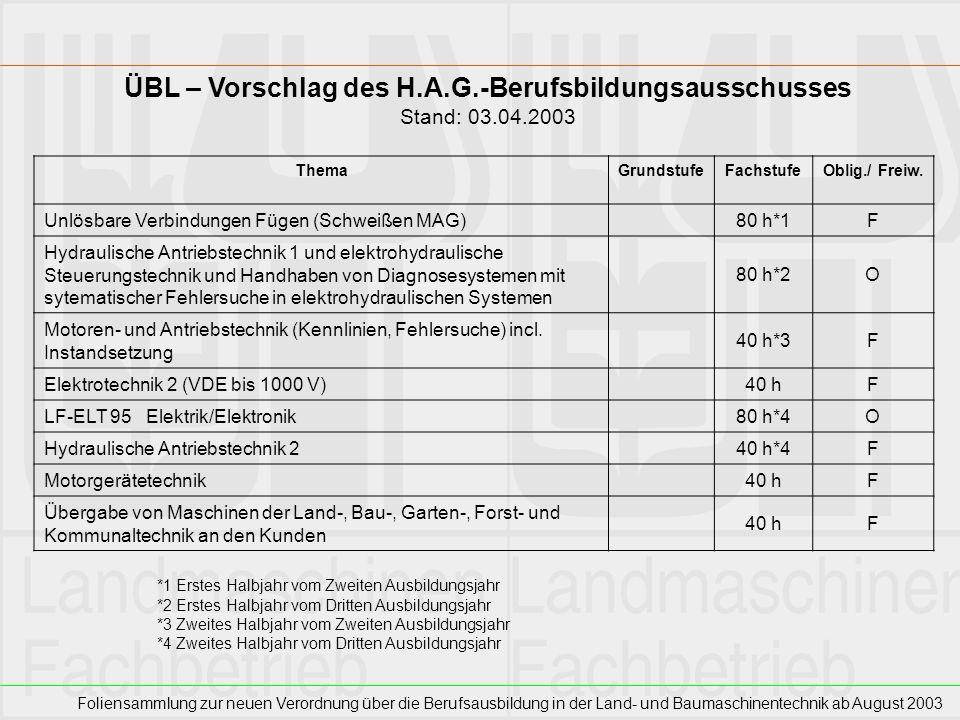 Foliensammlung zur neuen Verordnung über die Berufsausbildung in der Land- und Baumaschinentechnik ab August 2003 ThemaGrundstufeFachstufeOblig./ Frei