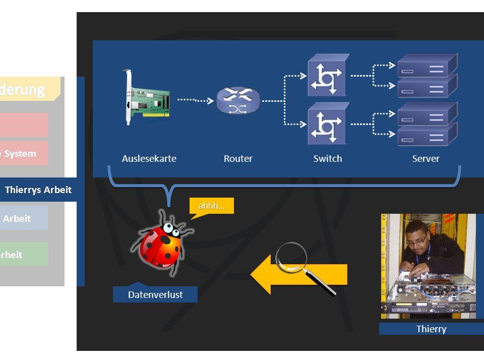 Online System LHCb meine Arbeit *Sicherheit Thierrys Arbeit Teststand