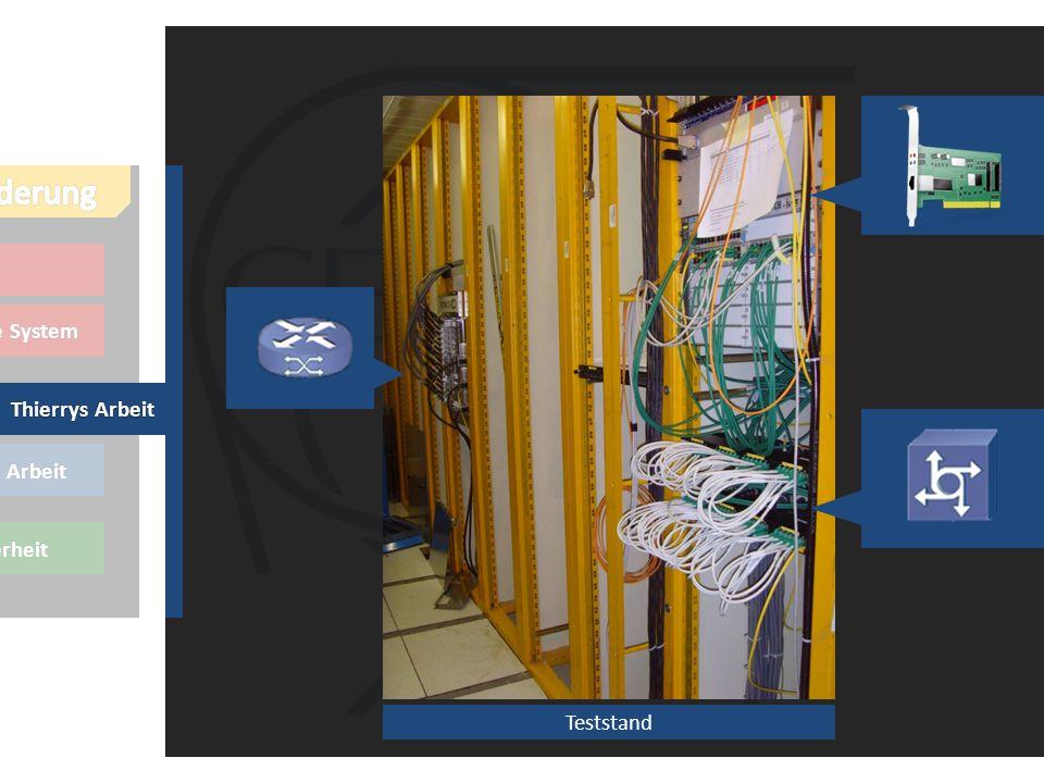 Thierrys Arbeit Online System LHCb *Sicherheit meine Arbeit Teststand