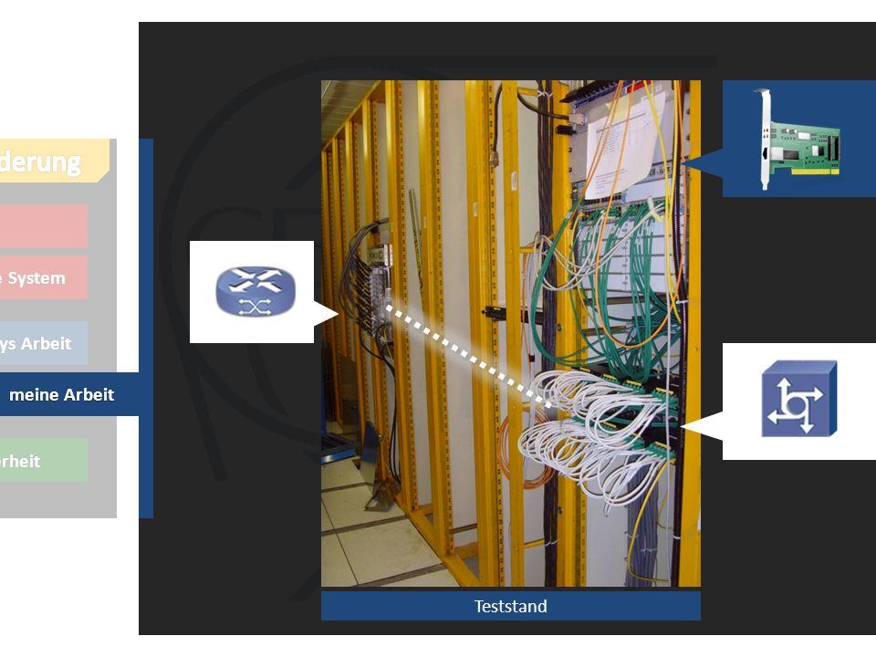 Thierrys Arbeit Online System LHCb *Sicherheit meine Arbeit 1.